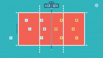 Волейбол в школе. Правила игры. Часть 4 / Дистанционное обучение - физкультура