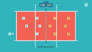 Волейбол в школе. Правила игры. Часть 5 / Дистанционное обучение - физкультура