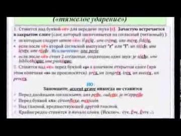 Французский язык. Уроки французского #24: Accents français. Французские ударения (акценты)