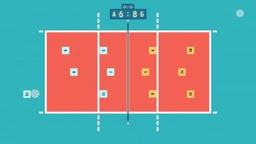 Волейбол в школе. Правила игры. Часть 3 / Дистанционное обучение - физкультура