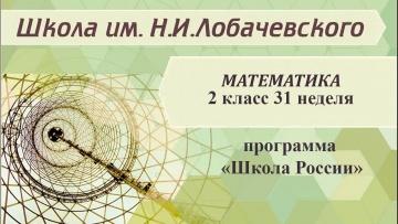 Математика 2 класс 31 неделя. Смысл действия деления. Названия компонентов и результат деления